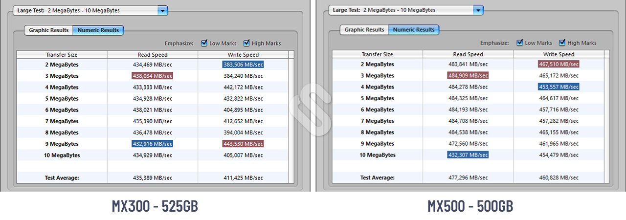 crucial-mx300-vs-500-large